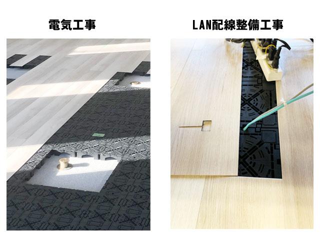 オフィスの電気工事とLAN配線整備工事